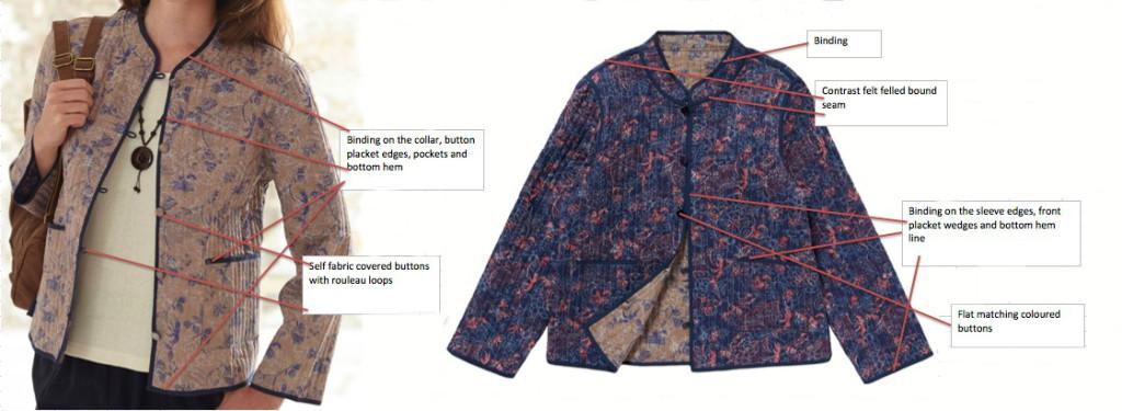 reversible jacket details